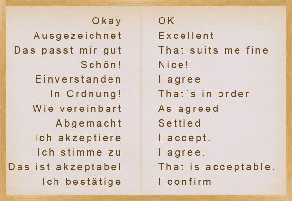 Different ways to say YES and NO in German - learn German,german ...