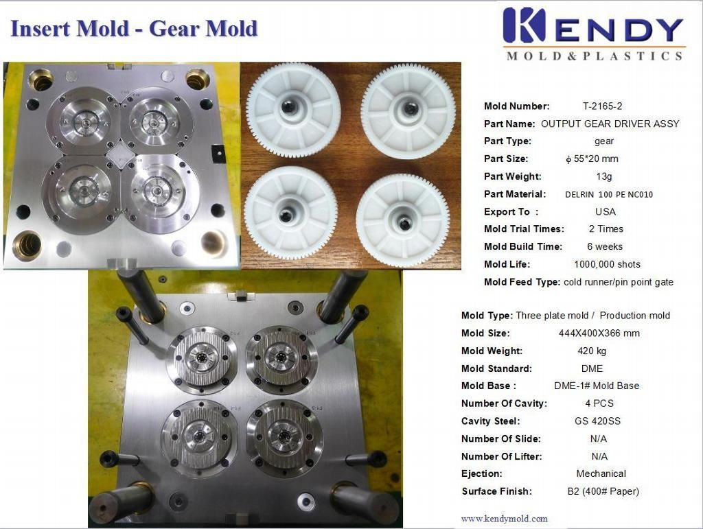 www kendymold com Plastic gear mold with inserts | Molds in