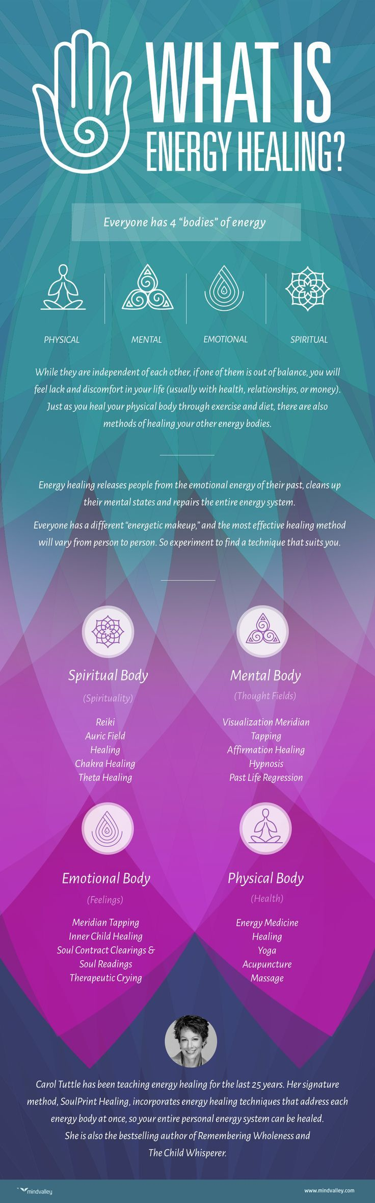 What Is Energy Healing, With so many different approaches and techniques discovered over the century, the term u201cenergy healingu201d has grown in meaning. We spoke to Carol Tuttle, Americau2019s most trusted energy healer, to help us understand the basics of this complex subject. selfimprove.co/...