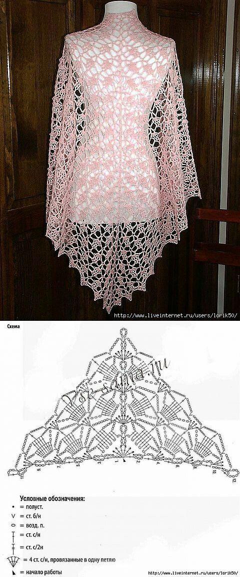 blog su uncinetto cucito e riciclo creativo | Caps & shaw\'s ...