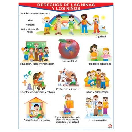 Poster Derechos Y Deberes De Las Ninas Y Los Ninos C B Educatodonayarit Deberes De Los Ninos Obligaciones Del Nino Derechos De Los Ninos