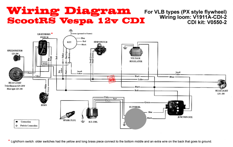 Piaggio Typhoon Wiring Diagram, Piaggio, Free Engine Image For User Manual  DownloadPinterest