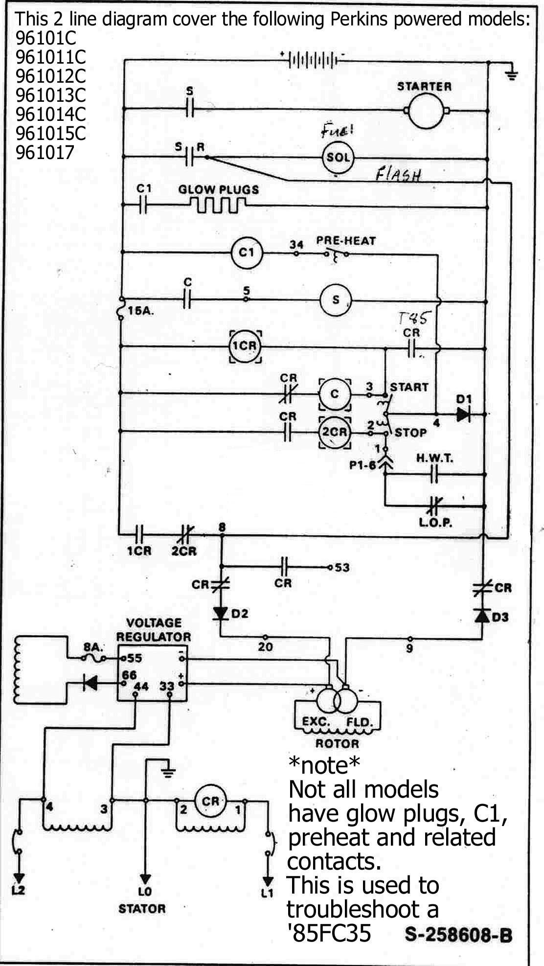 New Perkins Generator Wiring Diagram (With images