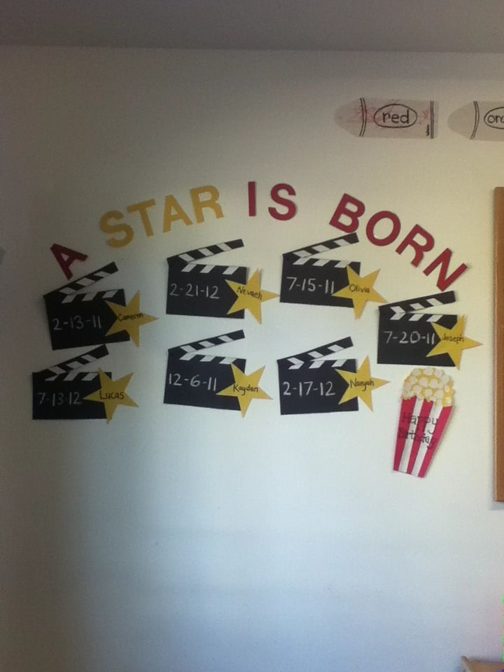My Variation Of A Birthday Wall For Toddler Class Star Is Born
