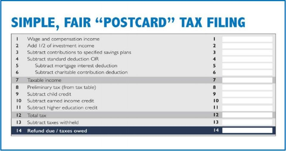 RyanS Deceptively Simple Promise Of Postcard Tax Filing  Income