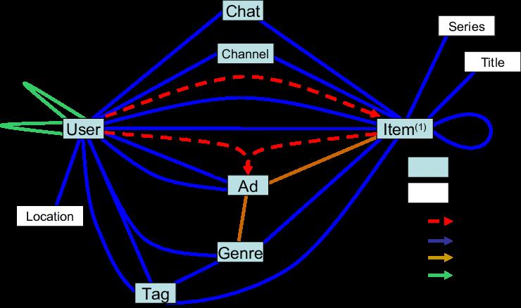 d4afa92675678bc133d1cb38a70d1d93 - Petri Nets Properties Analysis And Applications