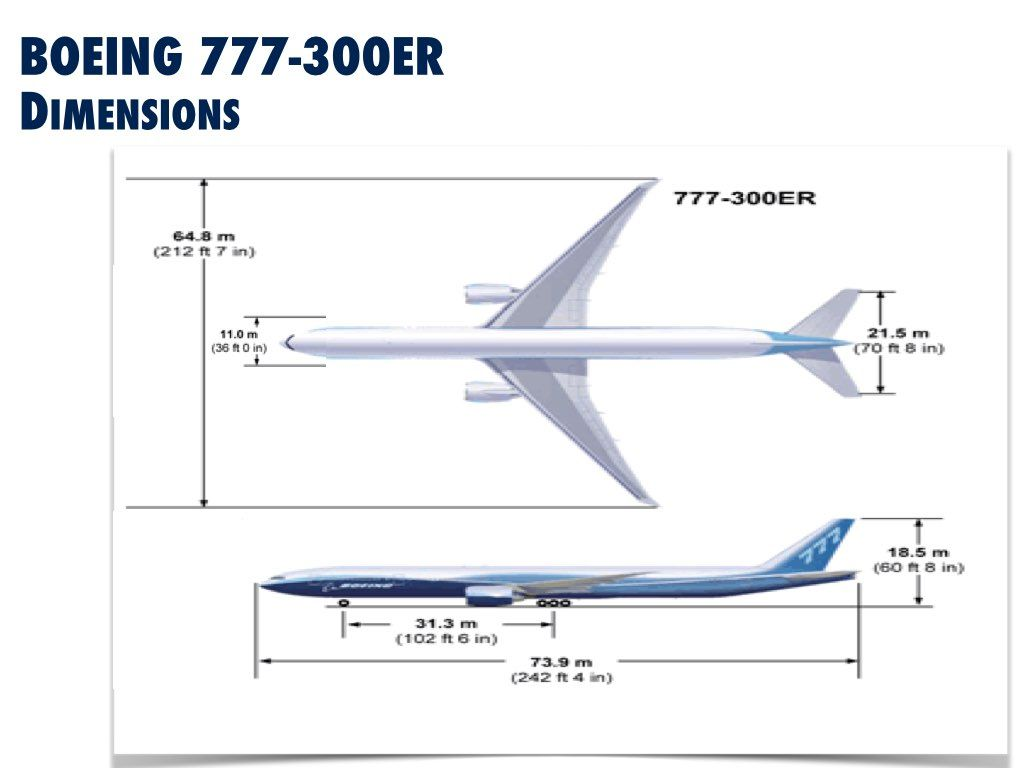Airport Er Diagram Tel Tach Wiring Boeing 777 300er A Quick Introduction Travel