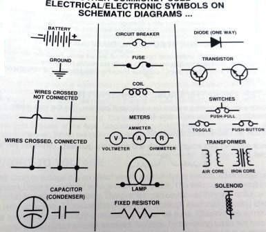 Car Schematic Electrical Symbols Defined | Pinterest | Symbols, Cars ...