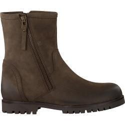Ankle Boots & Klassische Stiefeletten für Damen #shoewedges