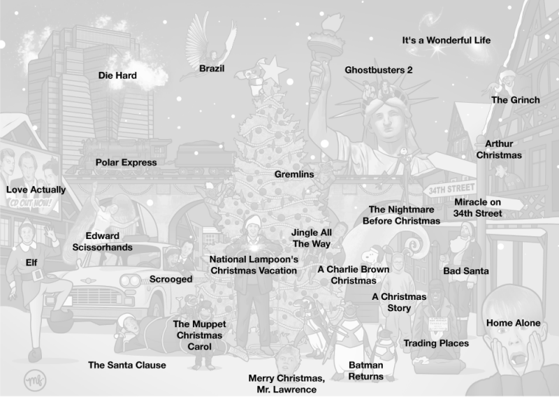 Quiz Can you name all 25 Christmas films in this picture