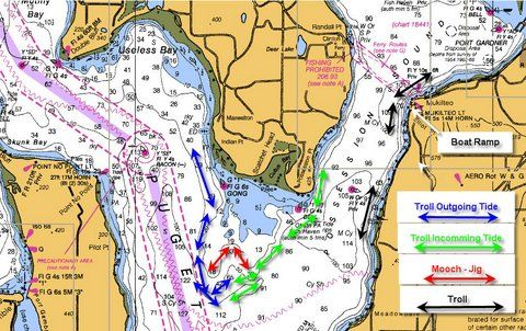Fishing Possession Bar   Puget Sound Salmon Gear