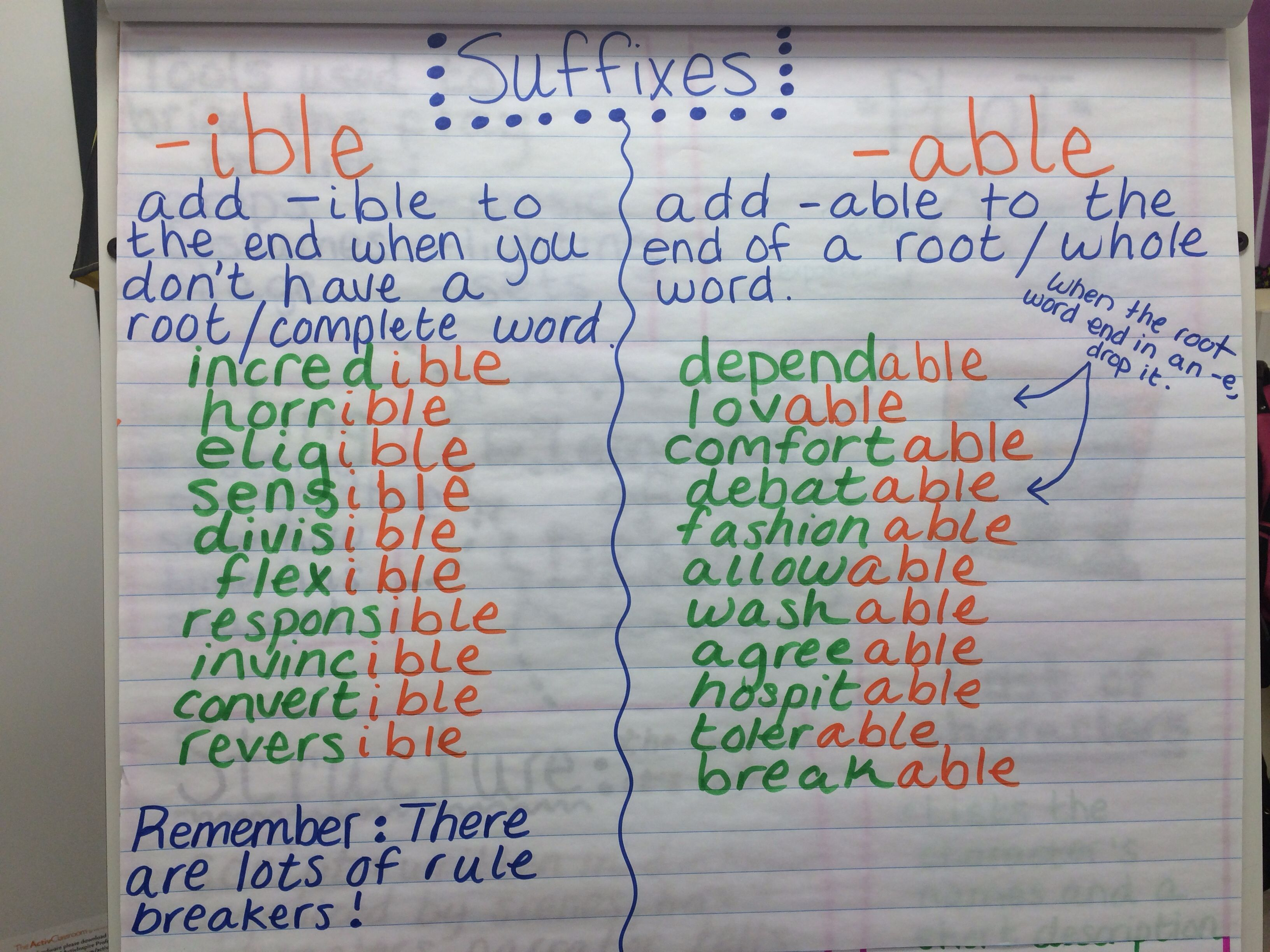 Suffixes -ible and -able anchor chart. | Anchor charts ...