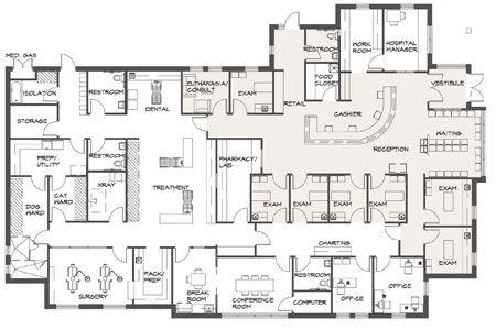Avoid Floor Plan Follies In Your Veterinary Practice Hospital Design Dvm360 Floor Plans
