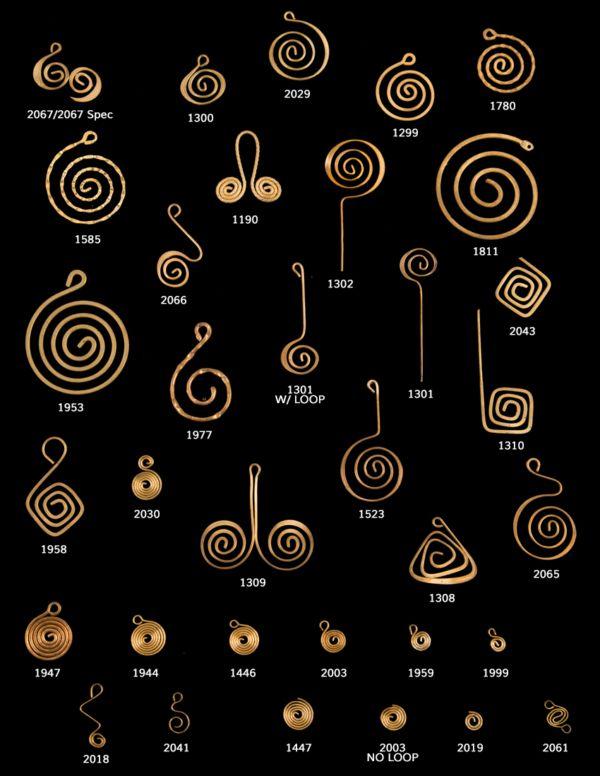 Scrolls - A&J Tool Findings