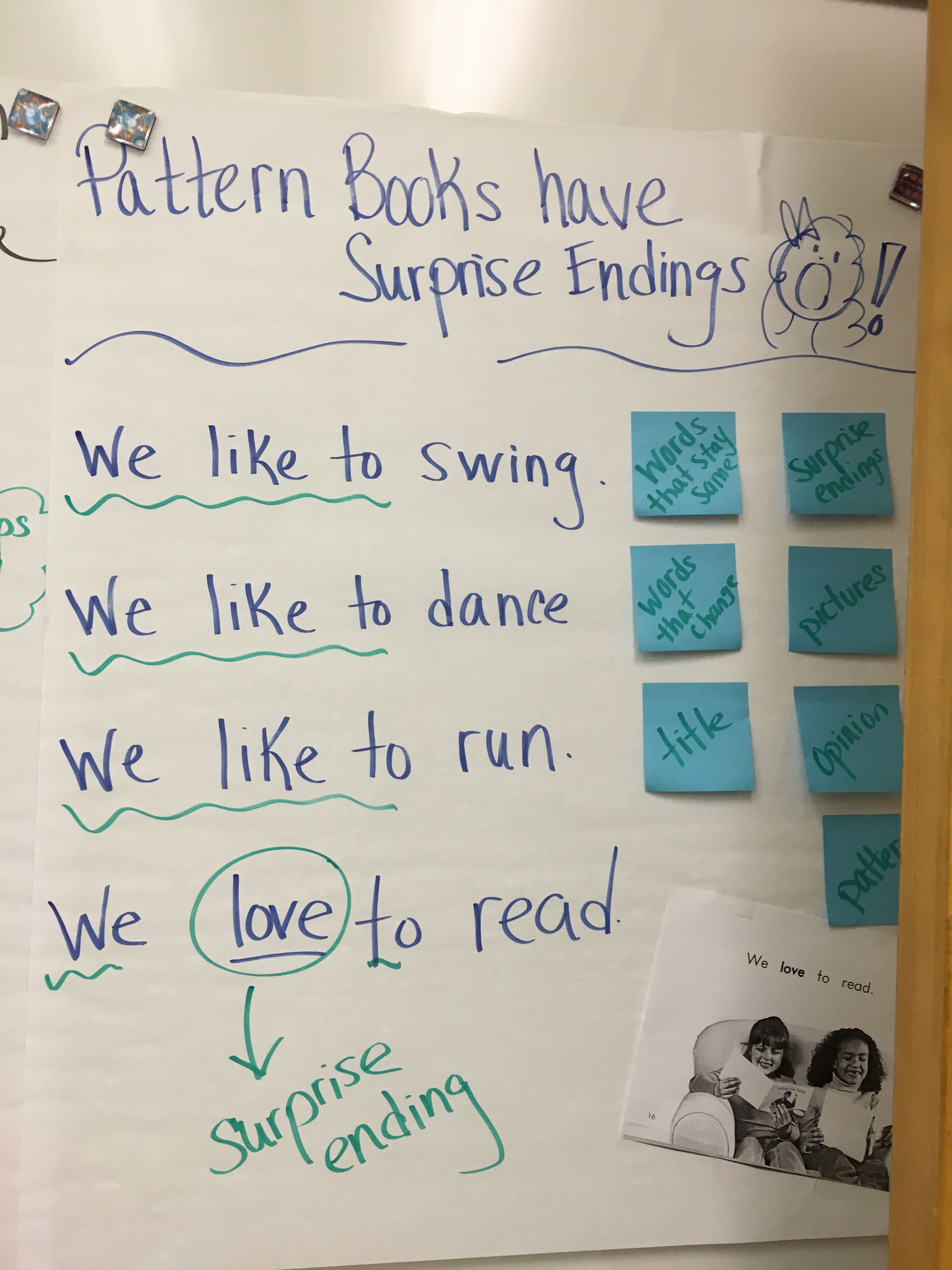 Surprise Ending Anchor Chart For Pattern Books Using A Mentor Text