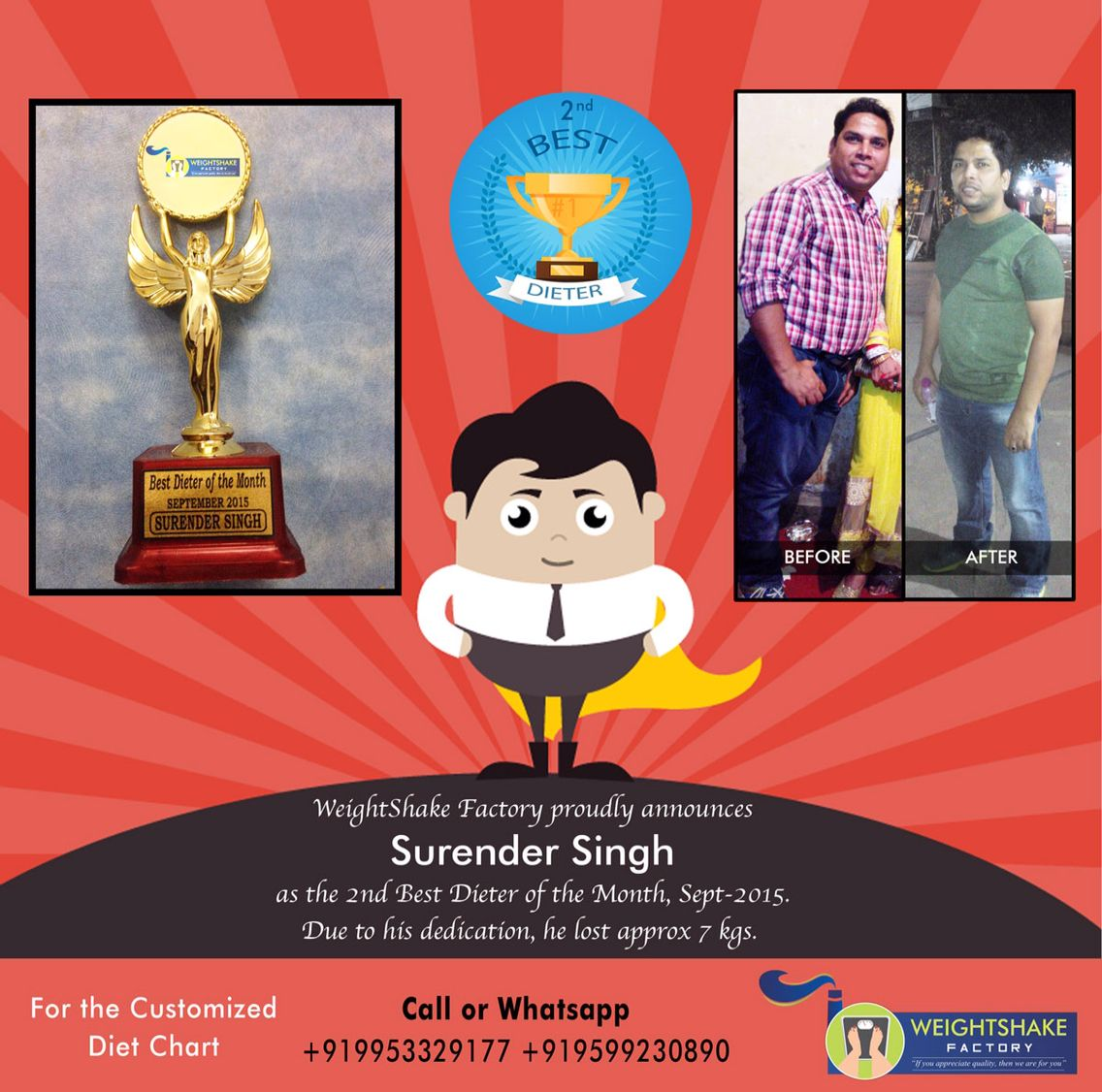 Weightshake Factory proudly announces Surinder Singh as the 2nd Best Dieter of the Month Sept. 2015  We have hardly seen a man dedicated like him. He lost 7 kgs in a month due to his Hard Work & full dedication. Hats off for these awesome people  To Join our Different Diet Chart Packages: Call or Whatsapp us @ +919953329177.