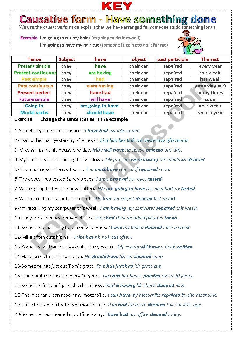 Causative Form Have Something Done Esl Reading Comprehension Grammar Worksheets English Grammar [ 1169 x 826 Pixel ]