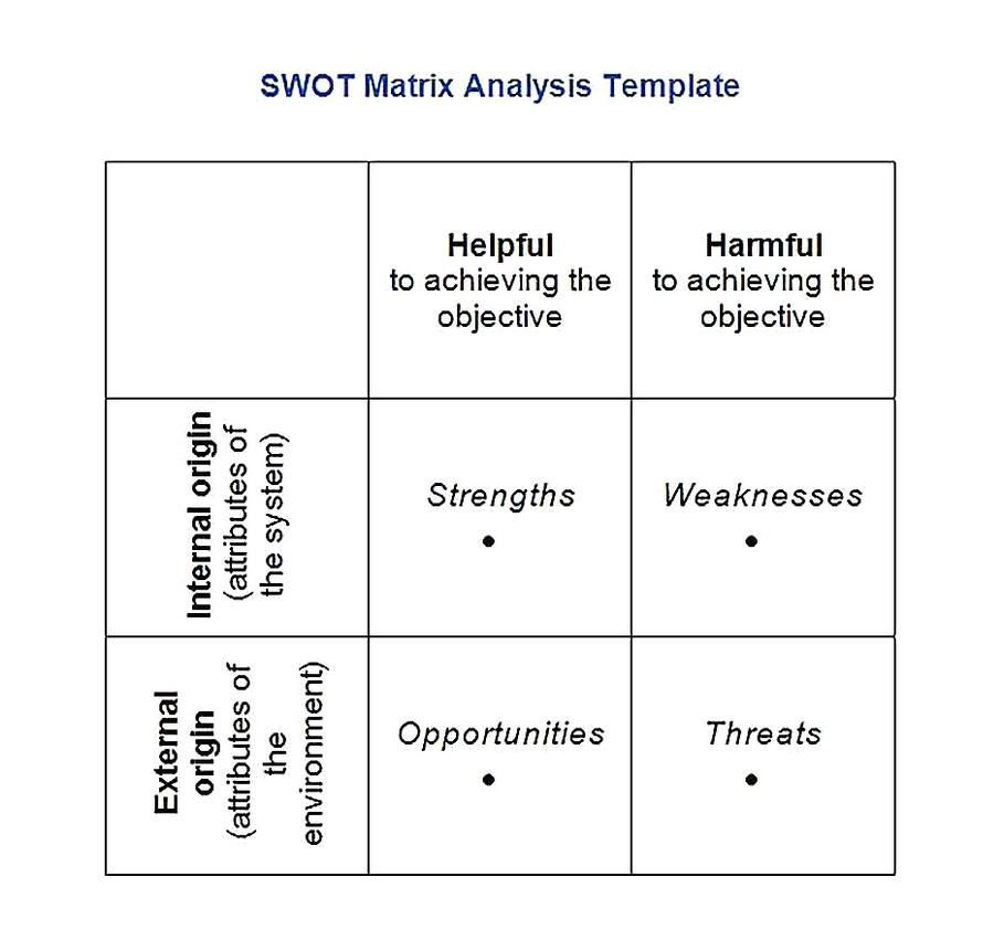 Swot Analysis Template Excel Swot Matrix Template Excel Swot Analysis Swot Analysis Template Analysis