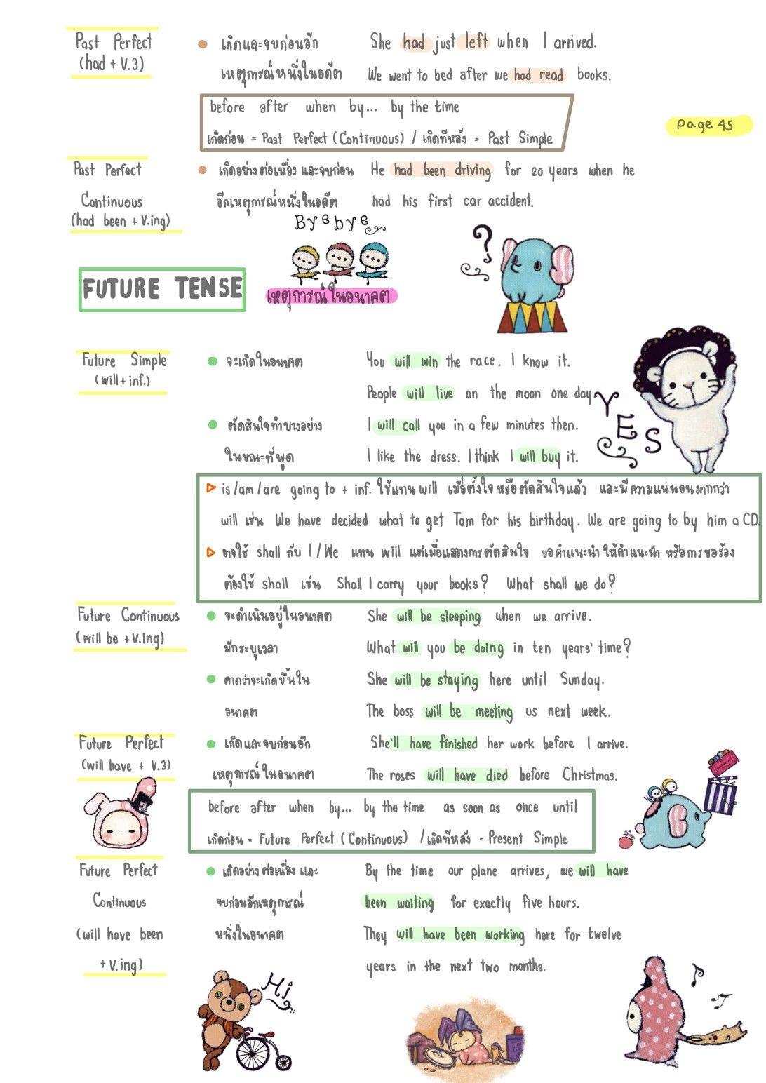 Tangua Part Of Speech
