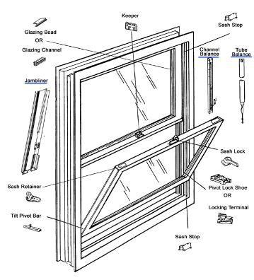 Cook S Glass Window Door Repairs Hamilton Nj Mercer Bucks Door Repair Window Repair Patio Door Repair