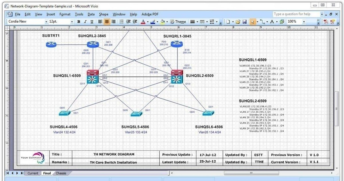 Electrical Wiring Diagram Visio   schematic and wiring diagram