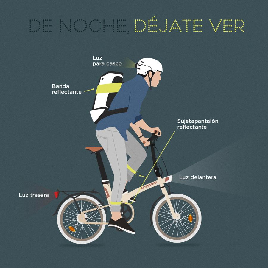 decathlon bike infograf a urban btwin