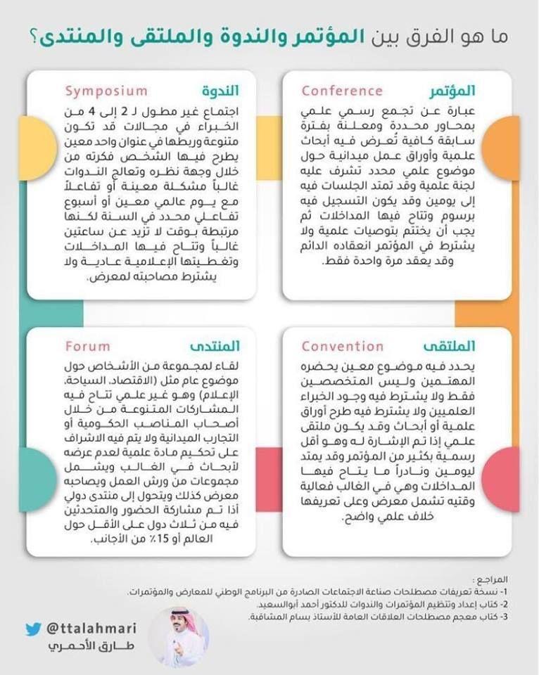 ما الفرق بين المؤتمر و الملتقى و الندوة و المنتدى Learn Arabic Language Learning Arabic Language