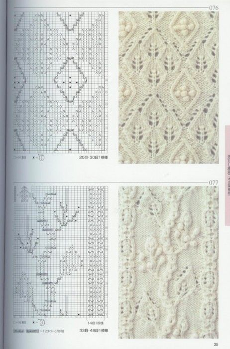 bellos patrones de punto | hacer a mano, ganchillo, | Vestidos de ...