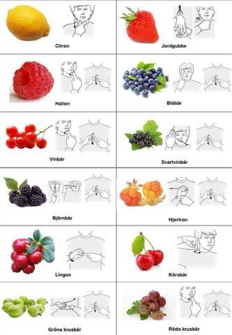 Frukt-arkiv - Tecken som stöd - Toppbloggare på Womsa | Ruotsi | Pinterest | Lenguaje,Lenguaje ...