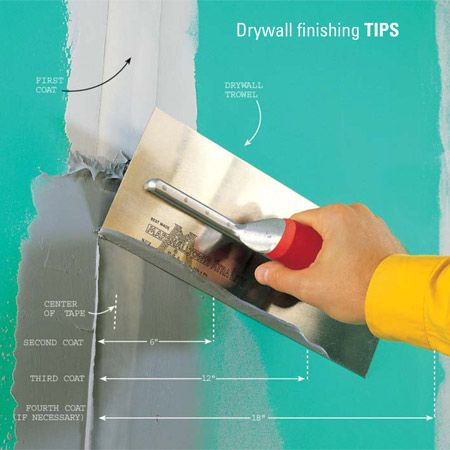 Drywall maintenane
