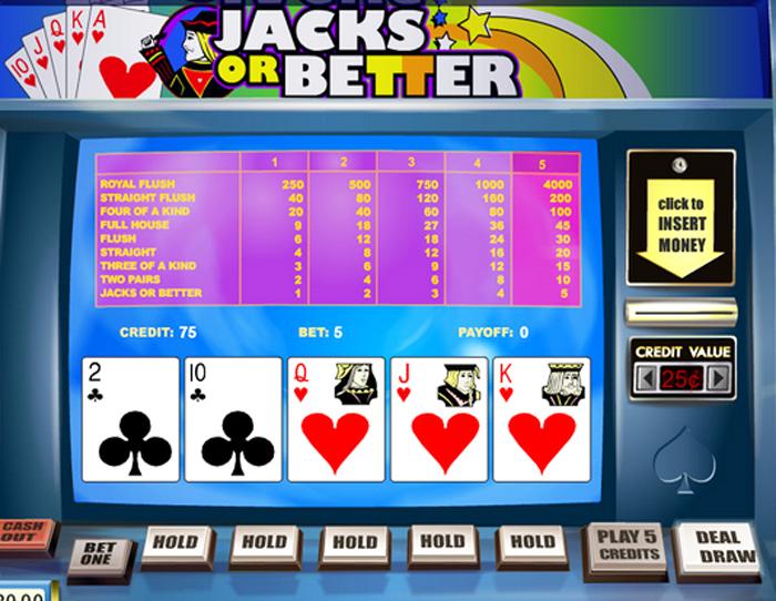 Online Casino Games 77 Enjoy Yourself In The Gametwist Online Casino