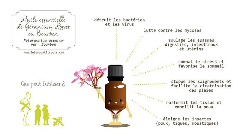 huile essentielle de g ranium rosat elle est id ale pour. Black Bedroom Furniture Sets. Home Design Ideas