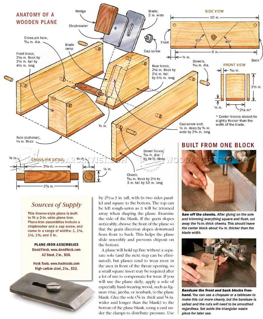 Diy Hand Plane Woodworking Hand Tools Woodworking Hand Tools Fine Woodworking Woodworking
