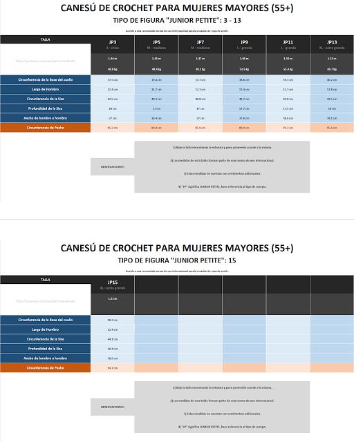 Tabla de #medidas para #Canesú de #Crochet para #Mujeres 55+ (talla ...