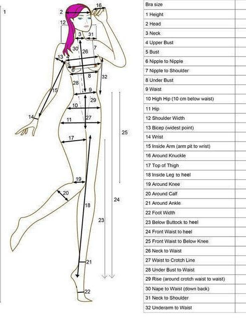 Custom measurement add on body chart techniques couture sewing clothes also women   sizing standard sizes useful when rh pinterest