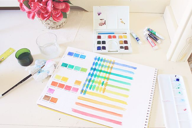 Set Up The Perfect Watercolor Color Palette Watercolor Beginner