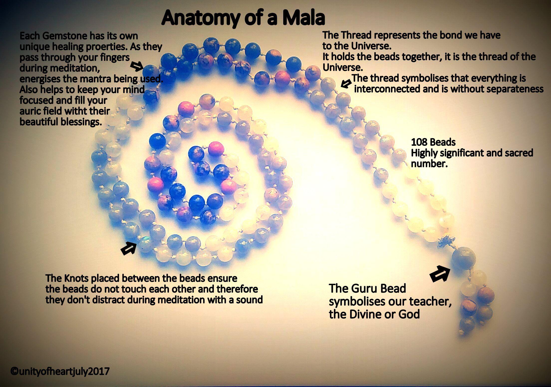 Anatomy of a Mala :-) | My Love for Mala Necklaces | Pinterest | Unity