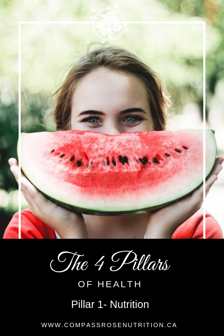 The Four Pillars Of Health Pillar 1 Nutrition Natural