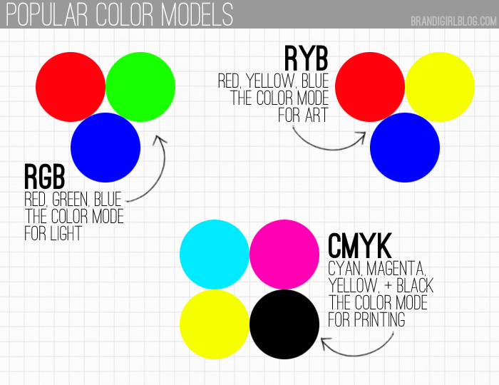 What Is Picture Color Mode