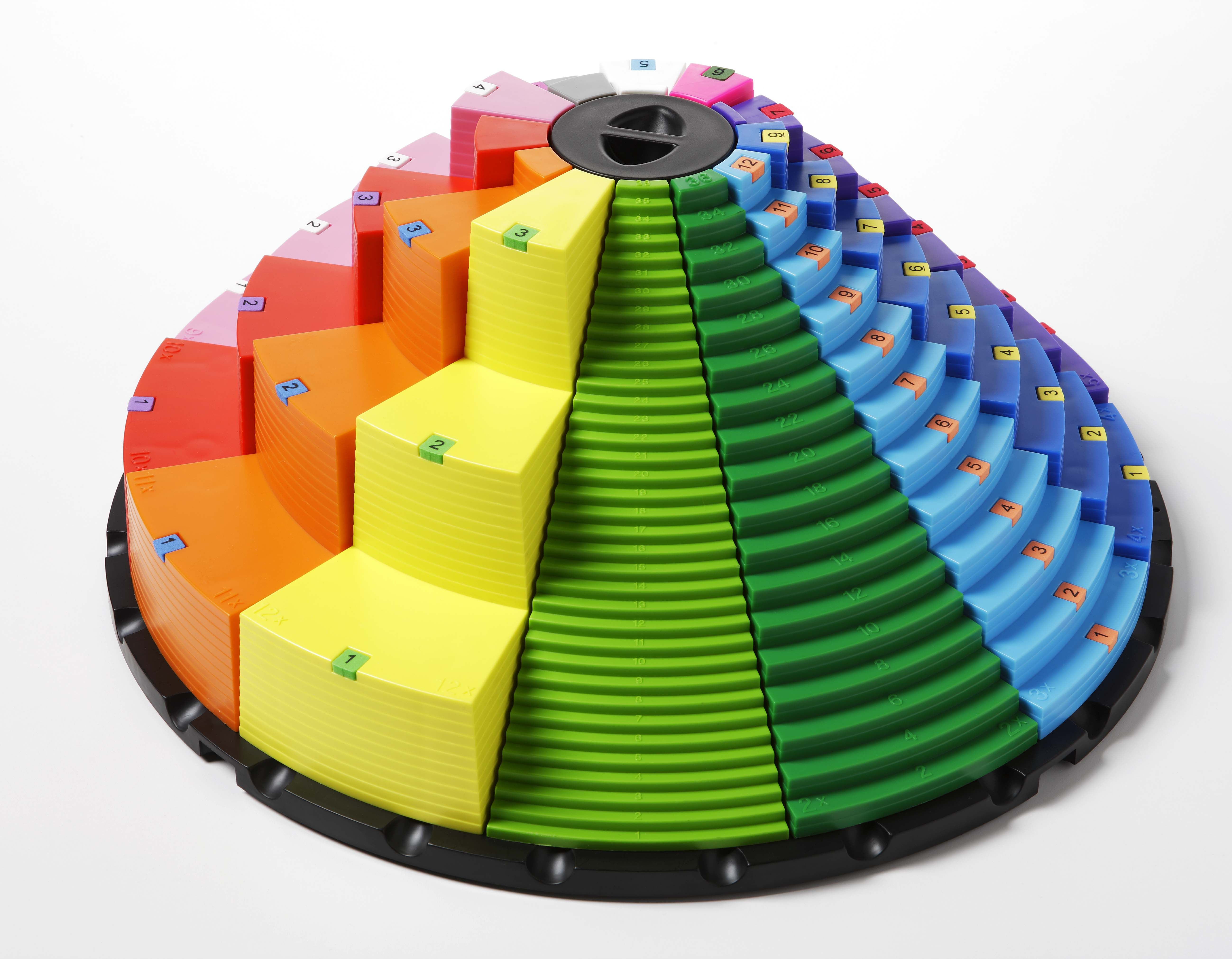The Colorful Rotating Structure Is A Model Of Math Based On Learn About Electronics With Snap Circuits Junior Times Tables And Number Lines All Equivalent Values Are At Same Height So You Can See