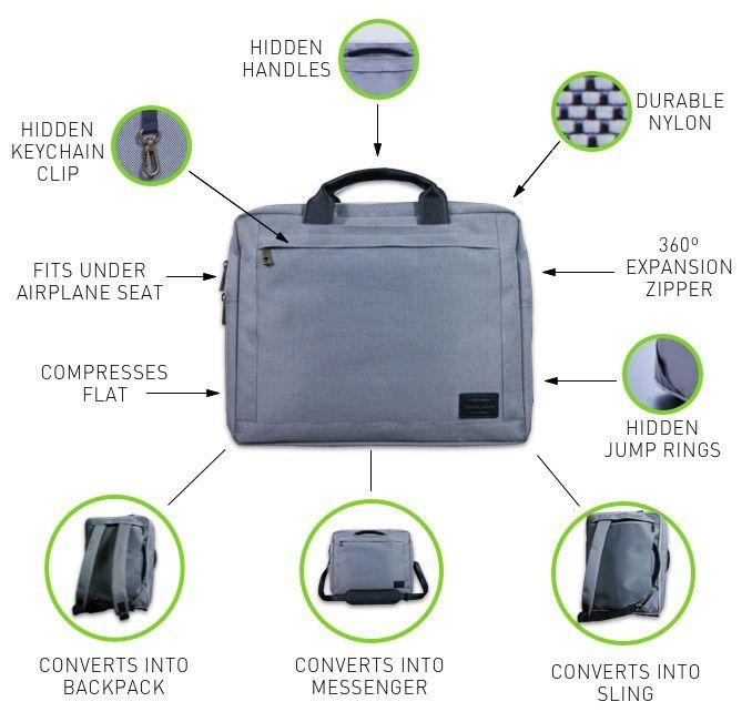 The World S Best Commuter To Office Bag Hackpack By Design Kickstarter