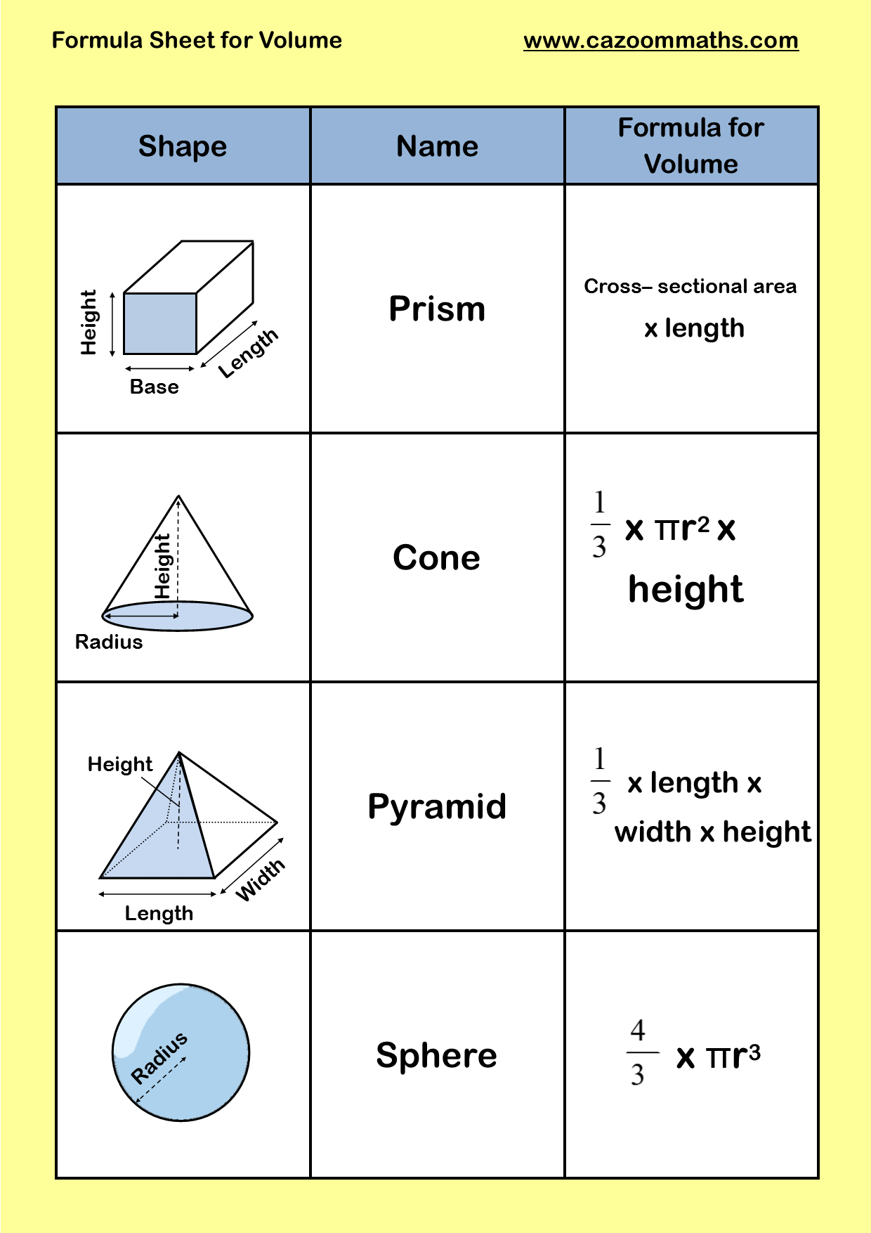 formula sheet for volume homework help geometry printable and maths worksheets that are fun and effective for kids