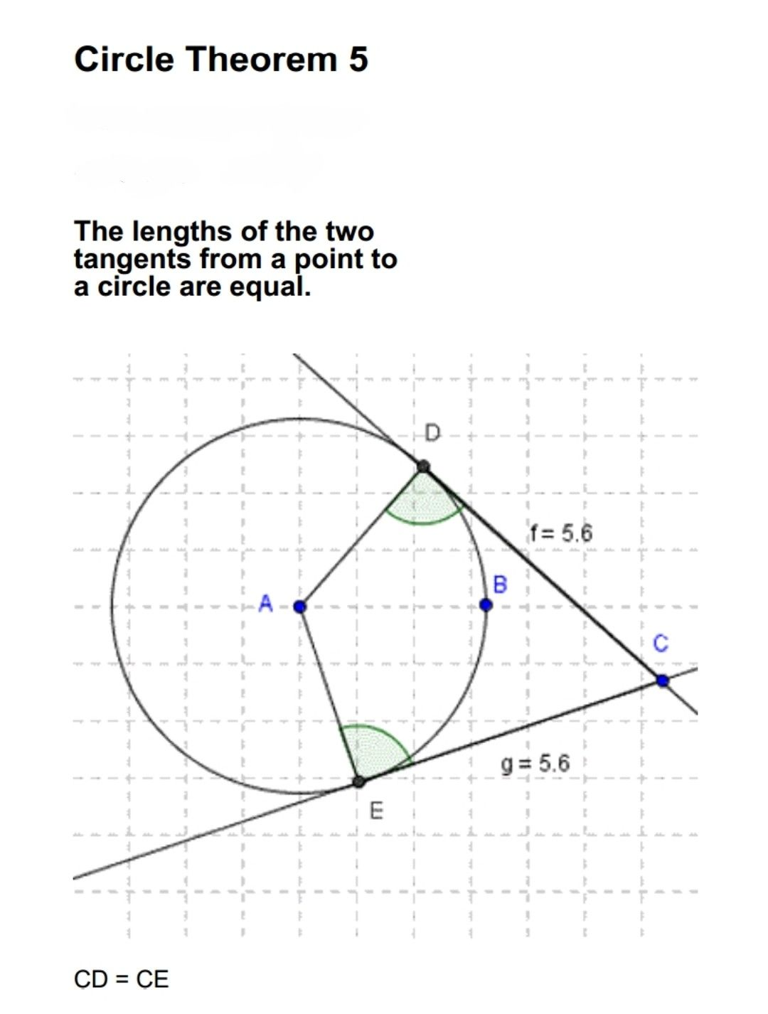 Circle Theorem 5 Geometria Plana Geometria Matematica