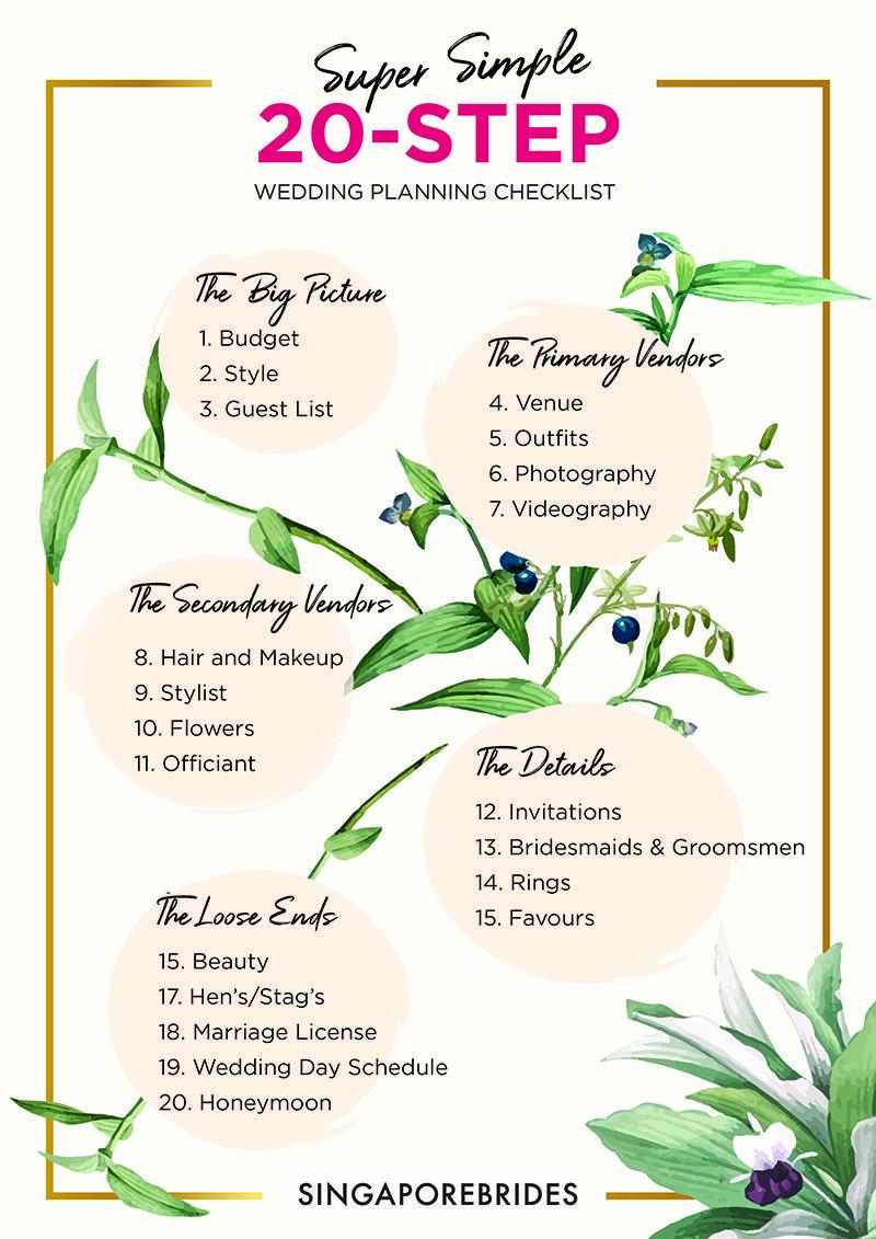 20 Step Super Simple Wedding Planning Checklist Simple Wedding Checklist Simple Wedding Planning Checklist Easy Wedding Planning
