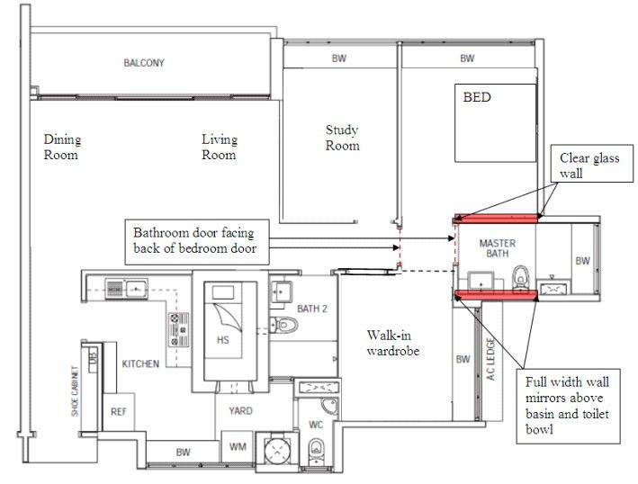 35+ Feng shui master bedroom floor plan formasi cpns