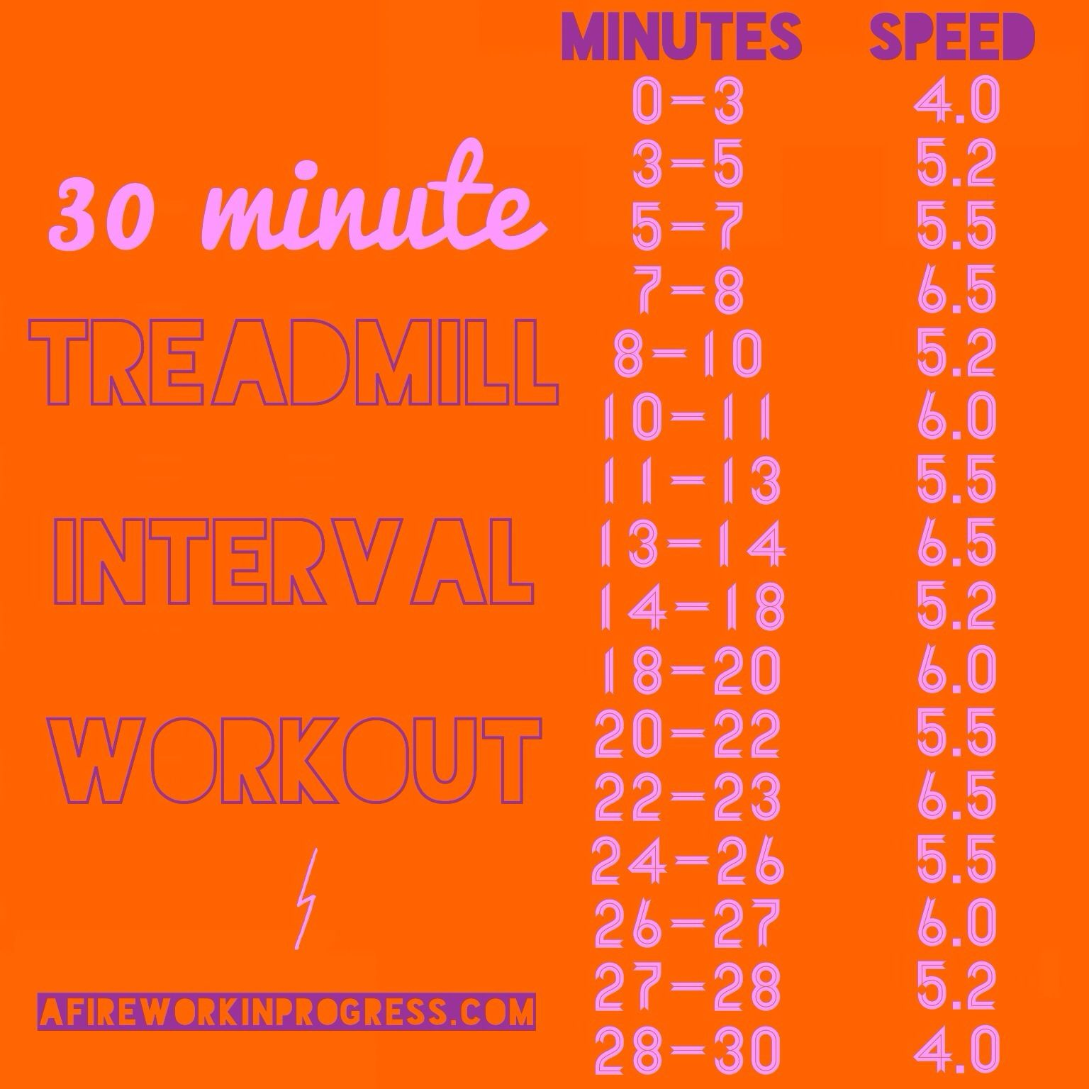 30 Minute Treadmill Interval Workout 2 5 Incline Entire