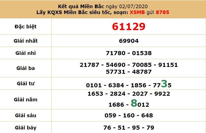 Dự đoán XSMN ngày 3/7/2020 - Dự đoán kết quả XSMN hôm nay thứ 6 5