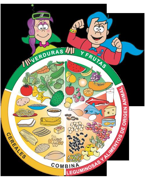 Puede Ser Considerado El Estandarte Mexicano Para Una Buena Alimentación Plato Del Bien Comer Plato Del Buen Comer Alimentacion Para Niños