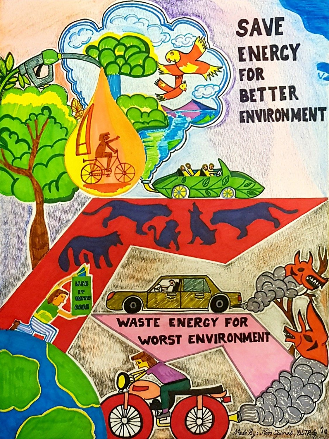 Energy Conservation Poster Energy Conservation Poster Save Environment Posters Save Energy Poster