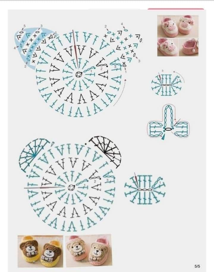 Quelques modèles de chaussons bébé - La Grenouille Tricote